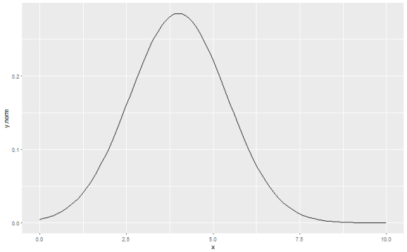 plot of chunk normal approximation