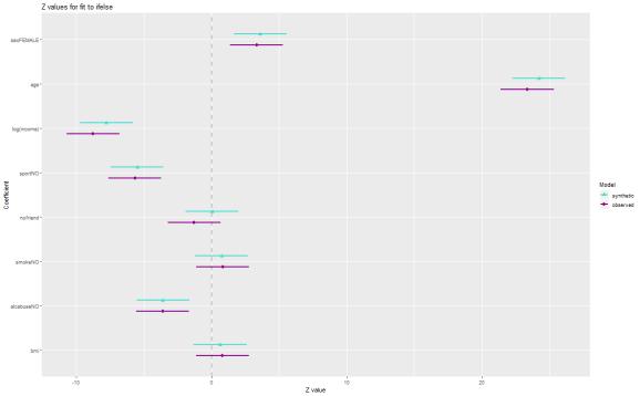 plot of chunk model comparison
