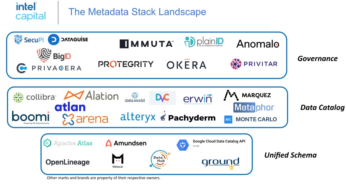 The Growing Importance of Metadata Management Systems