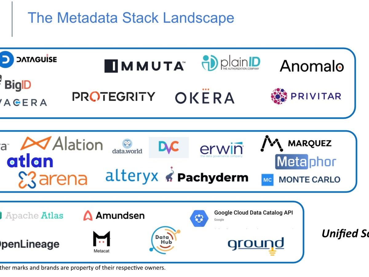 tools, services, and companies in our Metadata and Governance stack