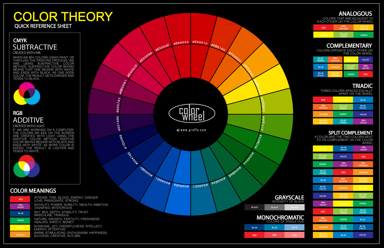 Great Reference To The Color Wheel