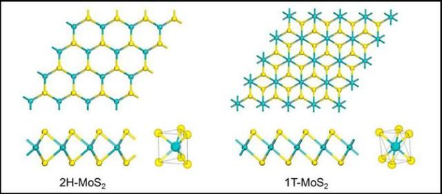Un ejemplo de TMD: el disulfuro de molibdeno (MoS2), que puede ser semiconductor (a la izquierda) o metálico (derecha) según la disposición de sus atómos. / Trans2DTMD
