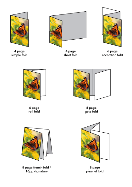 This shows the most common types of folds for leaflets