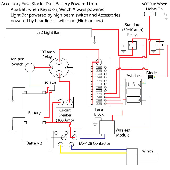 Led Light Bar Wiring Harness Diagram Merzie