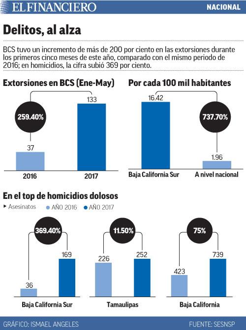 bcsNACIONALDELITOS.jpg