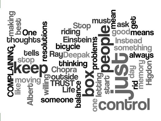 wordle word cloud