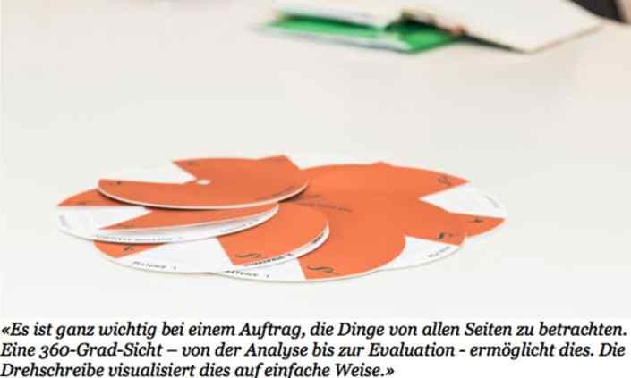 Drehscheibe Aileen Zumstein und Essence Relations - Grafik Design - grafik ZUM GLÜCK.CH