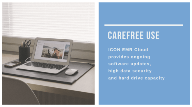 ICON EMR CLOUD App by Grafimedia SaaS Health IT Experts