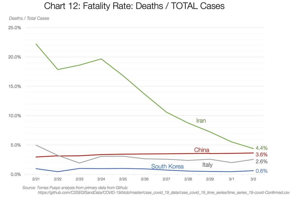 fatality-rate-1