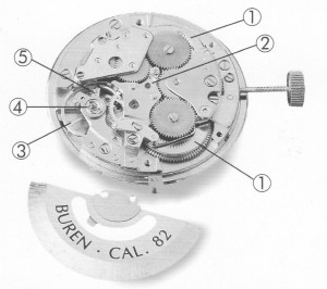 Calibre 82 Diagram 1