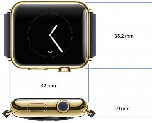 The Apple Watch is a fairly large chunk of gold!