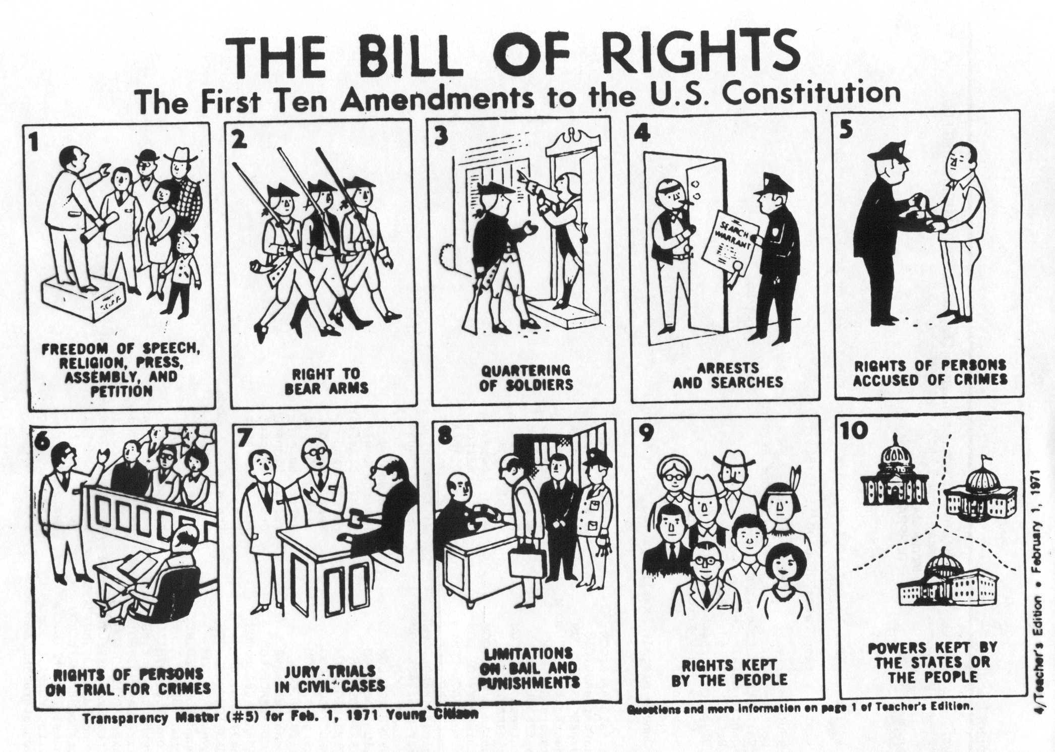 The Bill Of Rights Vs Constitutional Amendments Vs Ten Commandments