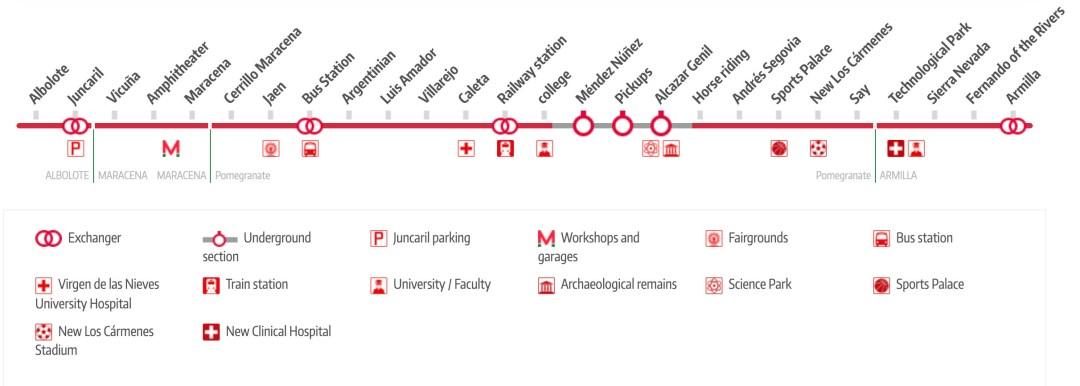 Route map Granada Metro