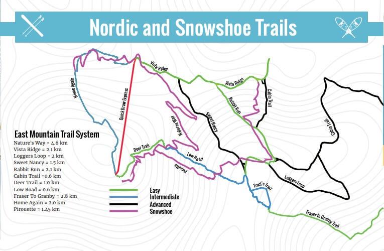 nordic ski trails