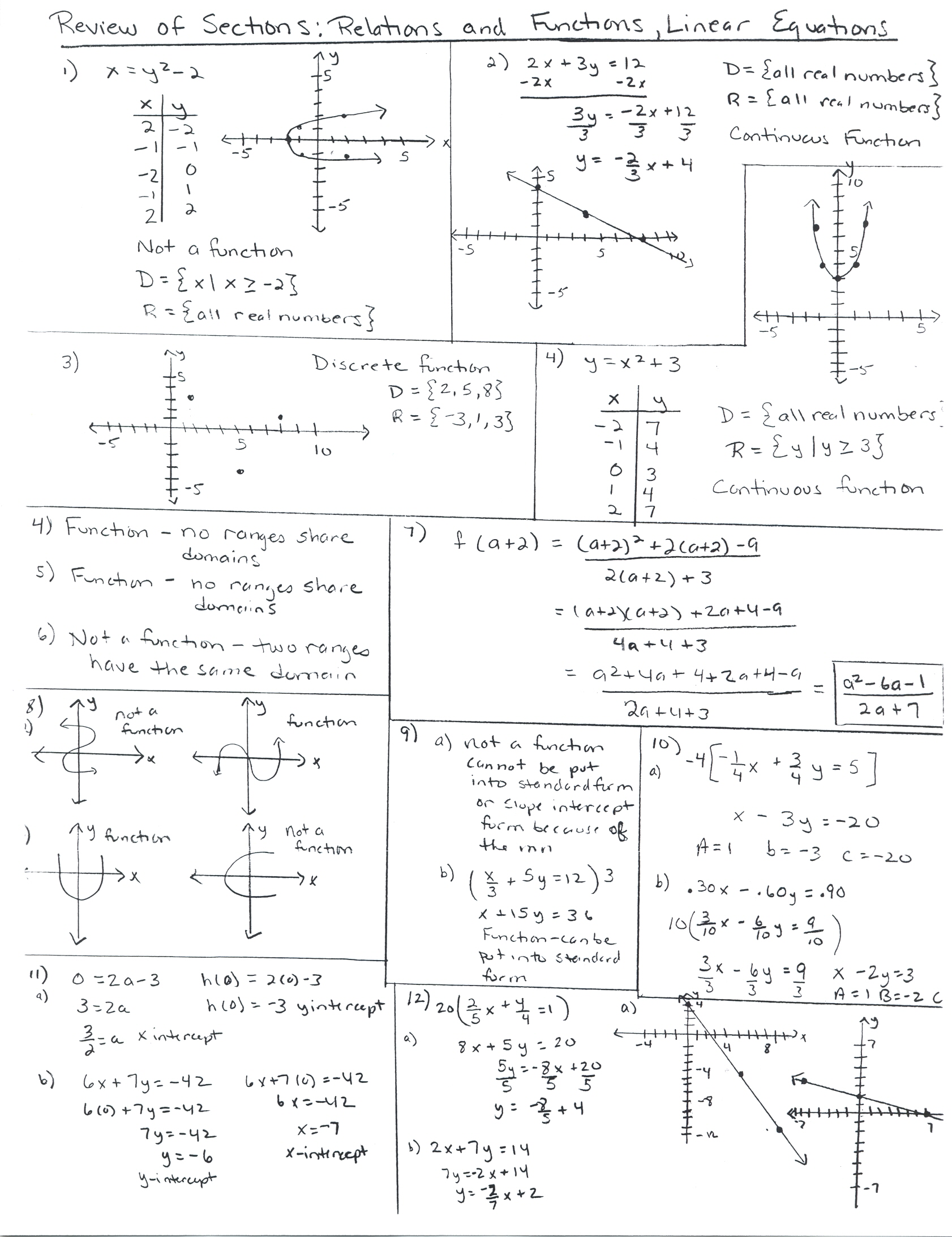 Worksheet 4 1 Relations And Functions Answer Key