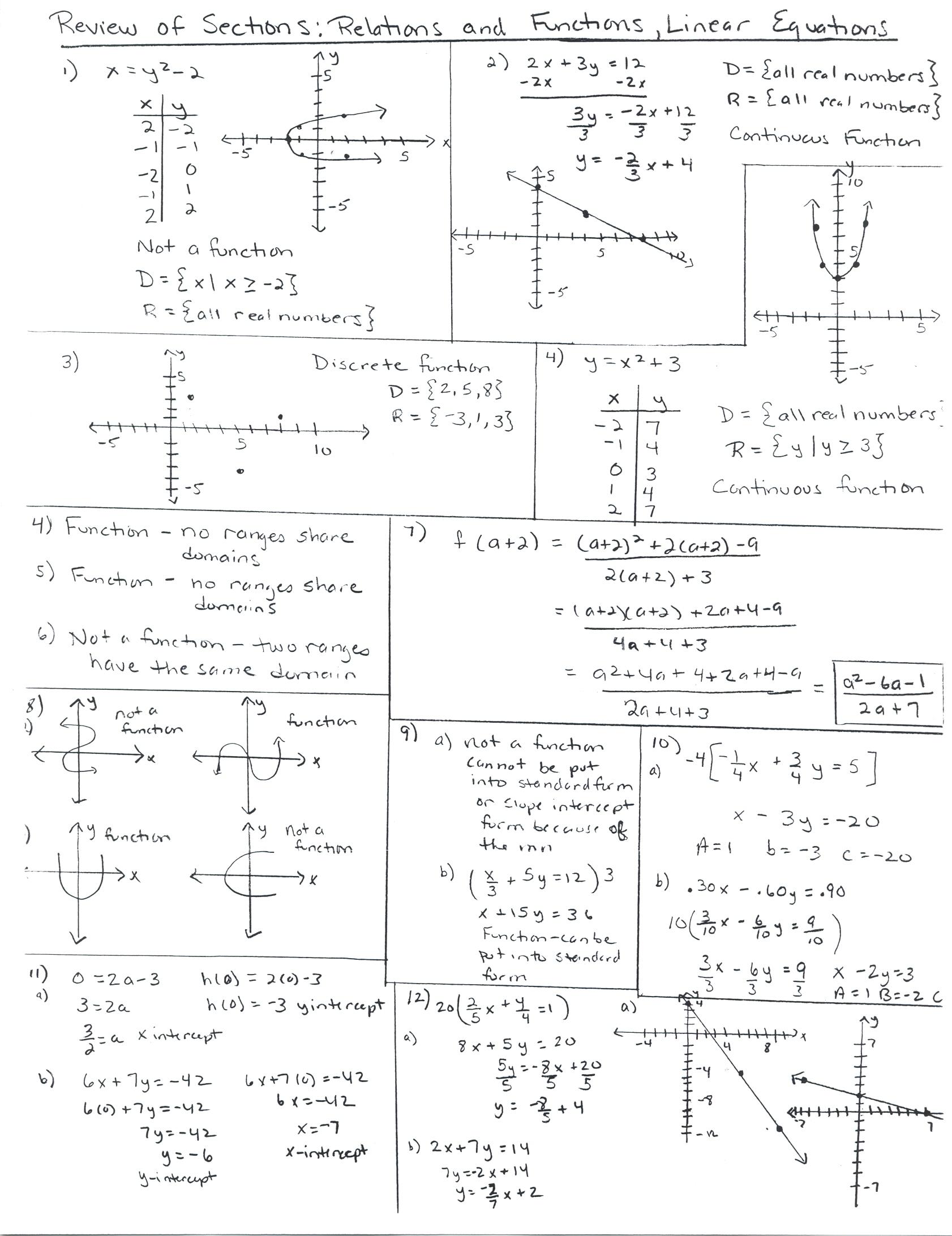Granbyschoolsalgebra2 Algebra Ii