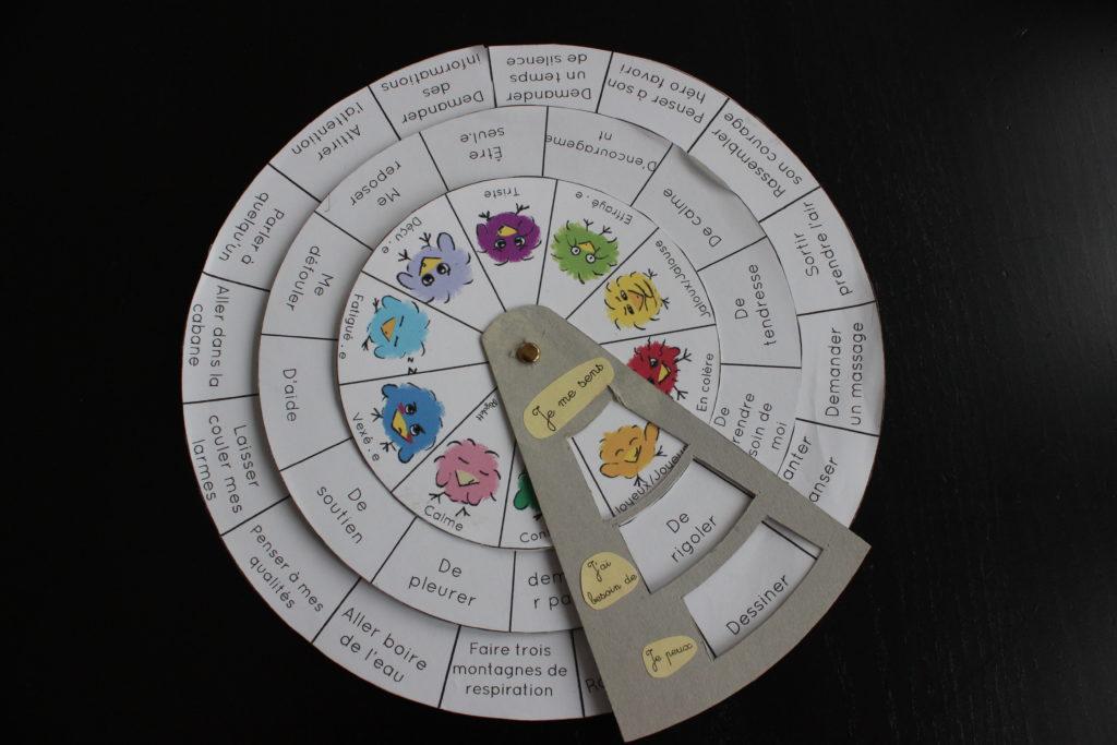 Exemple de roue des émotions, outils pour aider les enfants à l'expression de leurs émotions.