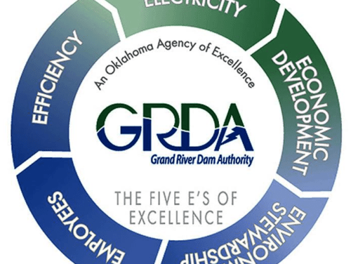 Some Facts About GRDA