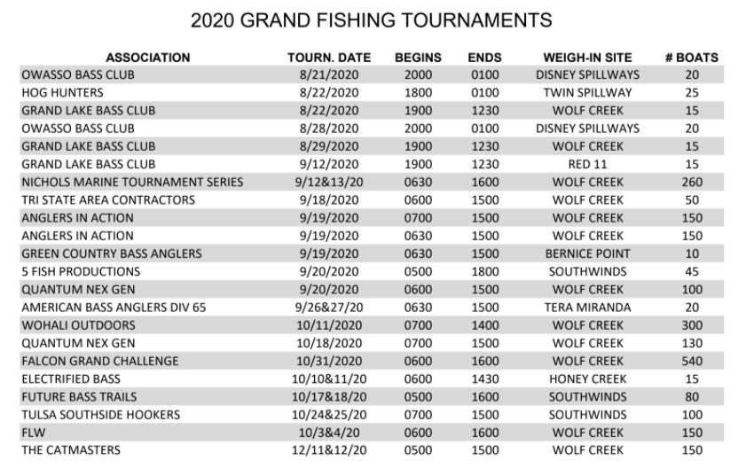 Grand Lake Fishing Tournaments 2020