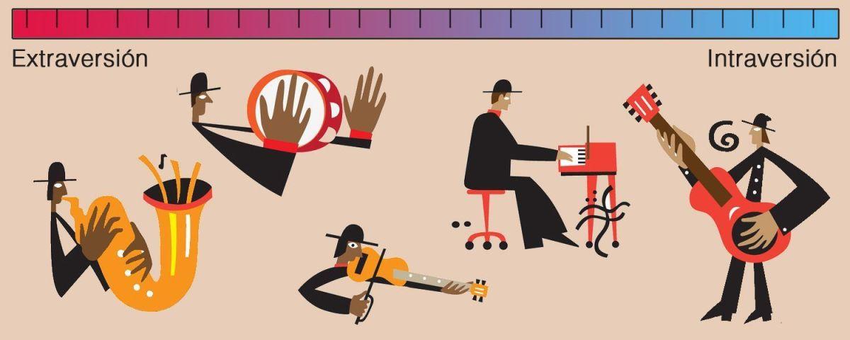 ¿Influye el instrumento que tocas en tu personalidad?