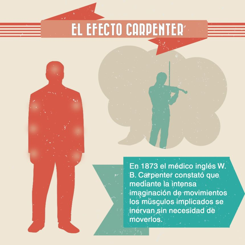 efecto carpenter