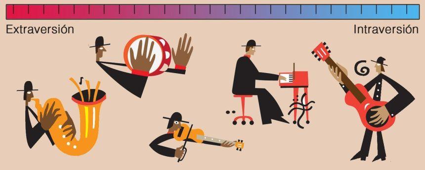 personalidad musicos