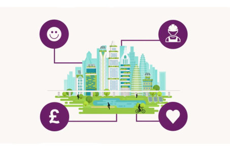 Graphic showing a green future city, with icons representing health, wealth, happiness and employment