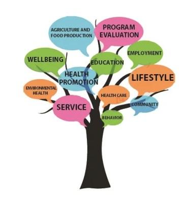 Healthy Community Tree.