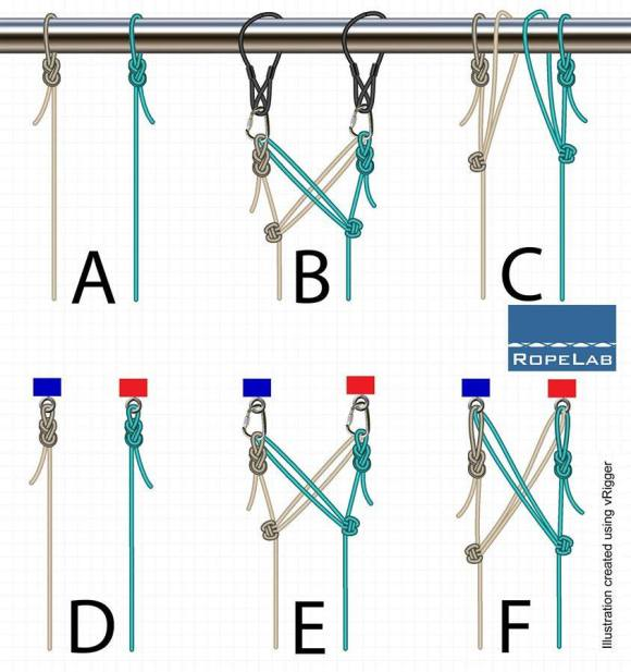 nudos para trabajos verticales