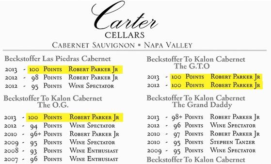 Carter Cellars Scores