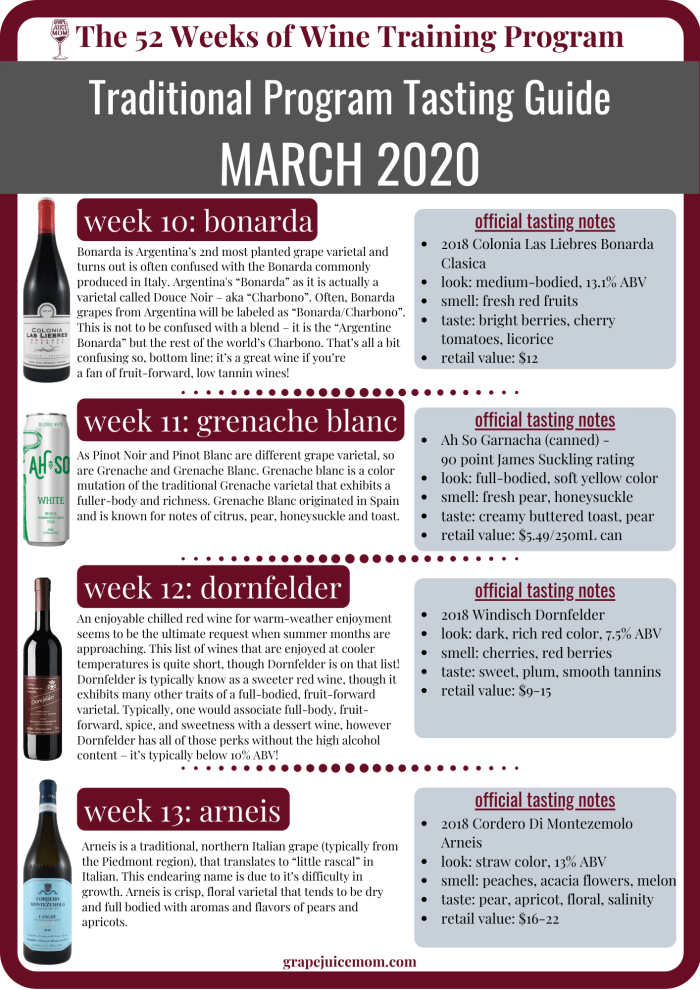 March Traditional Program Tasting Notes