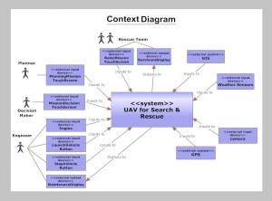 Graph Diagram | Graphs | Diagrams | Charts