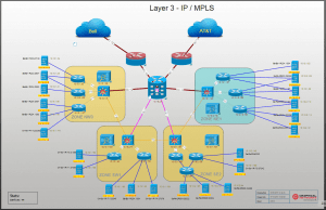 Can You Diagram the Network with Visio? | DCIM, Network Documentation, OSP Software