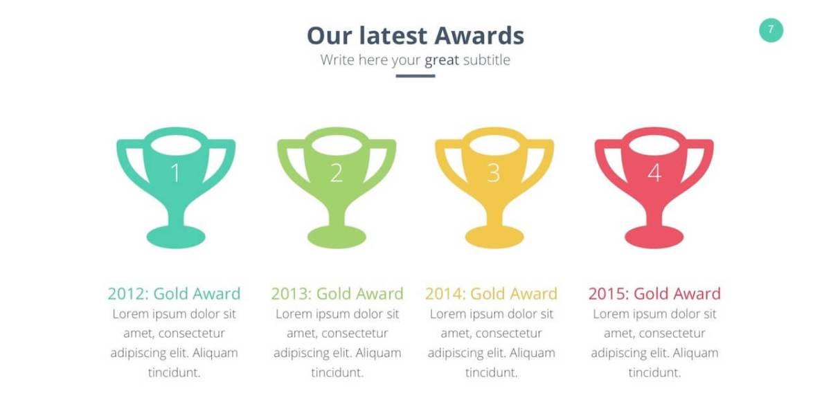 best powerpoint templates 2018