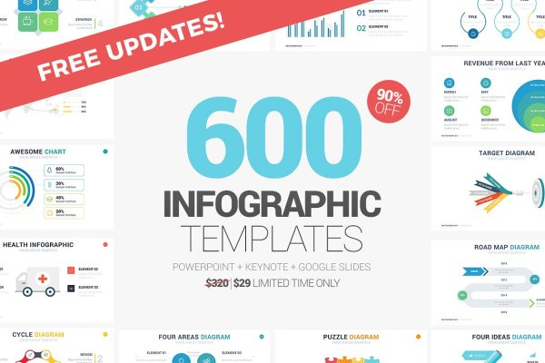 Infographic template google slides