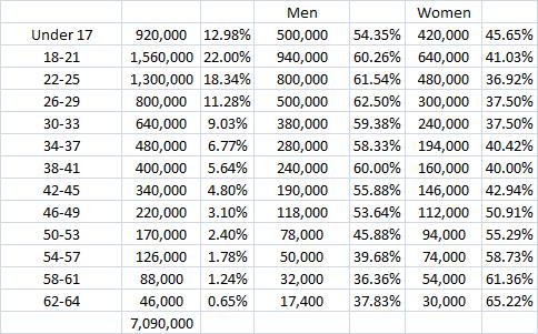wolverine and xmen age gender raw 7.22.13
