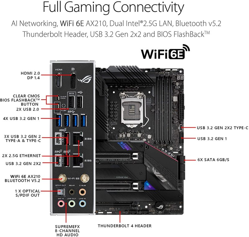 ROG Strix Z590-E Gaming WiFi 6E LGA 1200(Intel 11th/10th Gen) ATX Gaming Motherboard