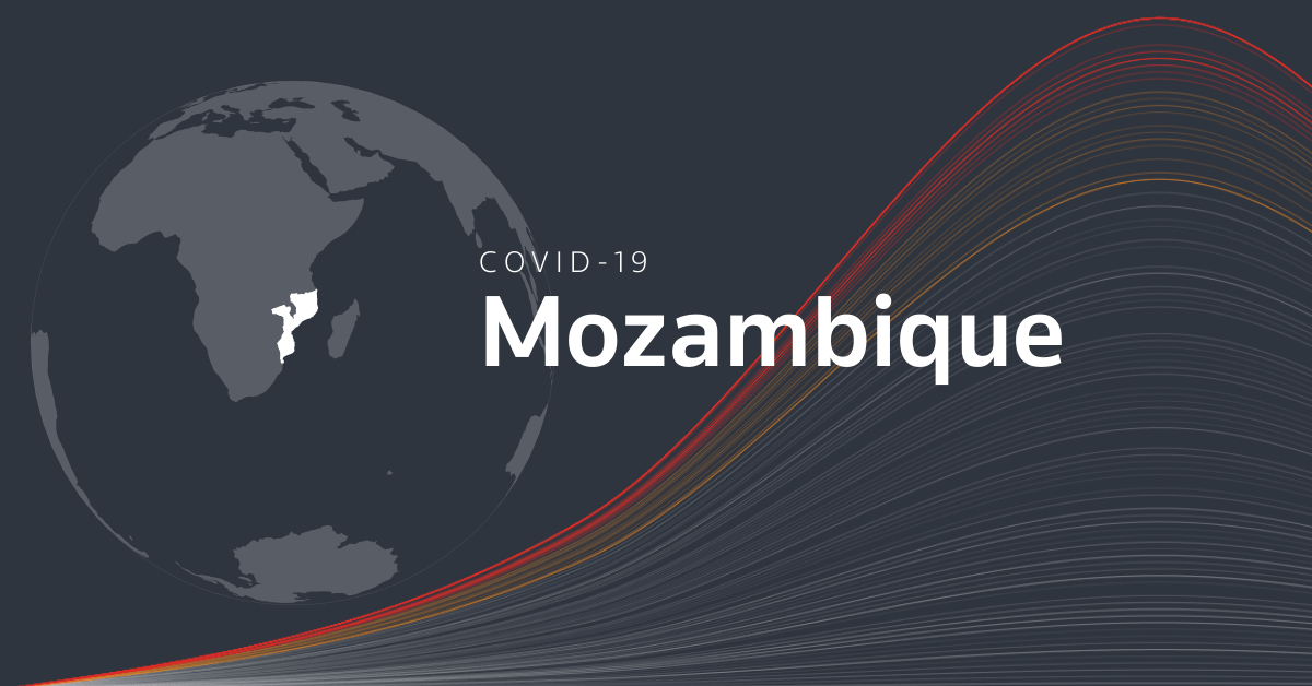 Mozambique The Latest Coronavirus Counts Charts And Maps