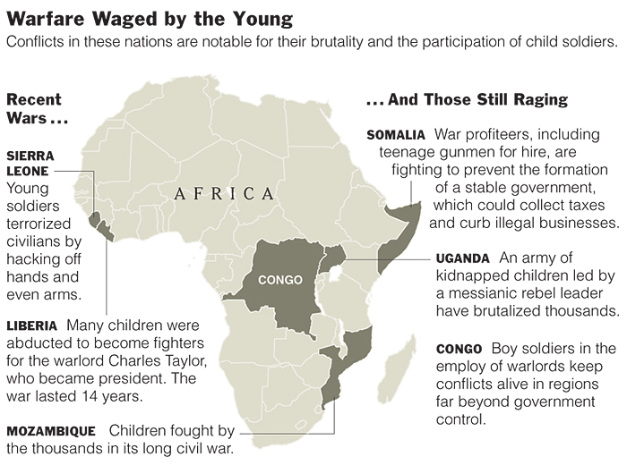 Child soldiers map