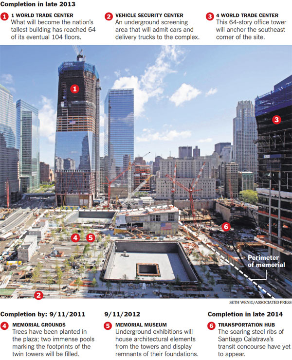 Progress at the Trade Center Site