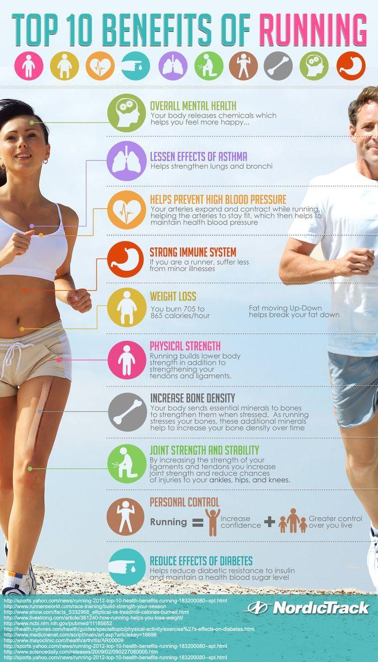 Top 10 Benefits of Running - Infographics
