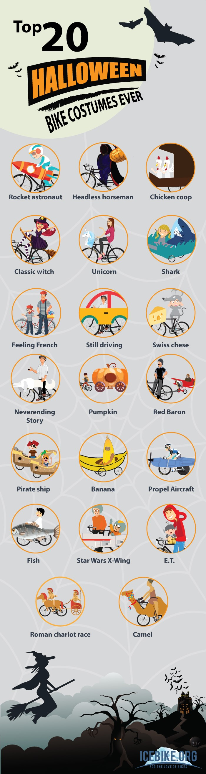 20-ways-you-can-get-your-bike-ready-this-halloween