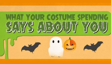 After You've Decided Your Halloween Costume, Find Out What It Says About You