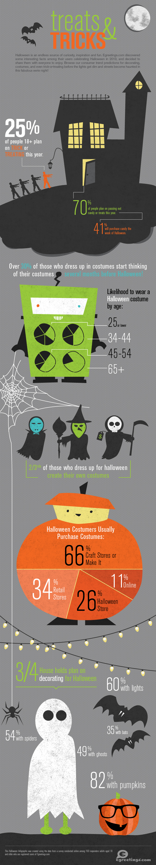 interesting-facts-about-halloween-you-should-know