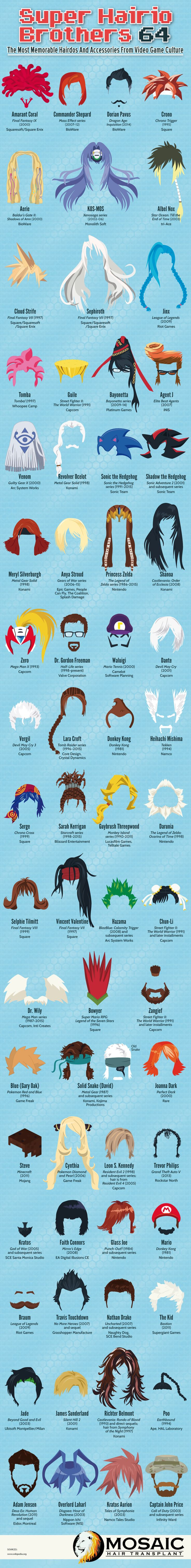 The Most Memorable Hairdos From Video Game Culture