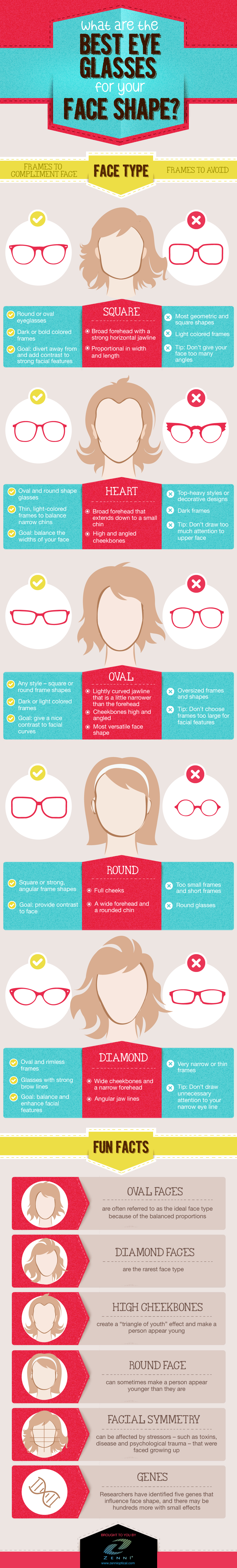 Here's How You Choose Spectacles For Your Face Type - Infographic