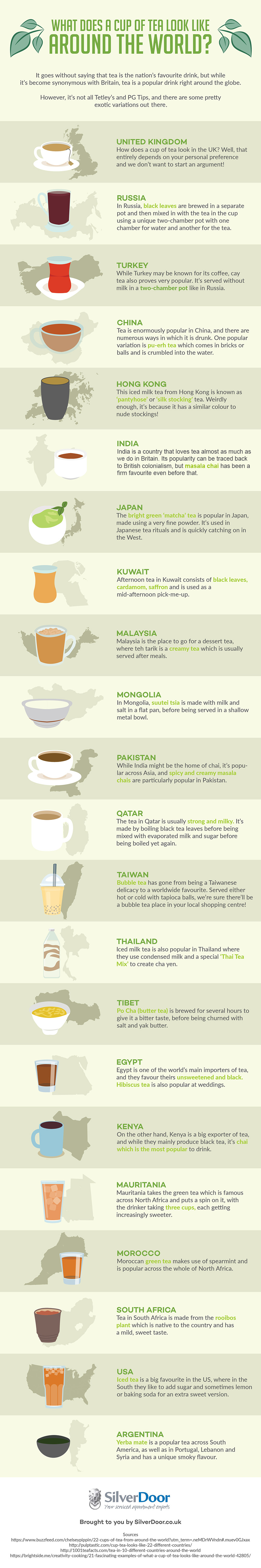 Learn About The Different Kinds Of Teas - Infographic