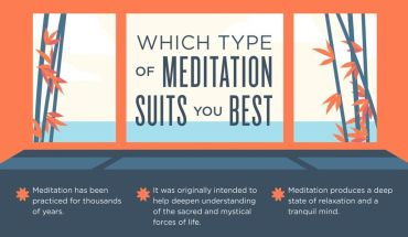 What Kind Of Meditation Should You Do? - Infographic