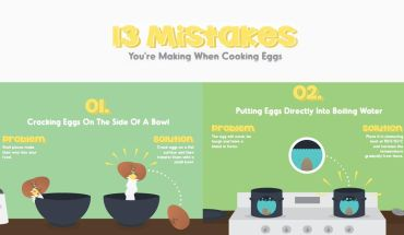 You've Been Cooking Egg Wrong All This While!