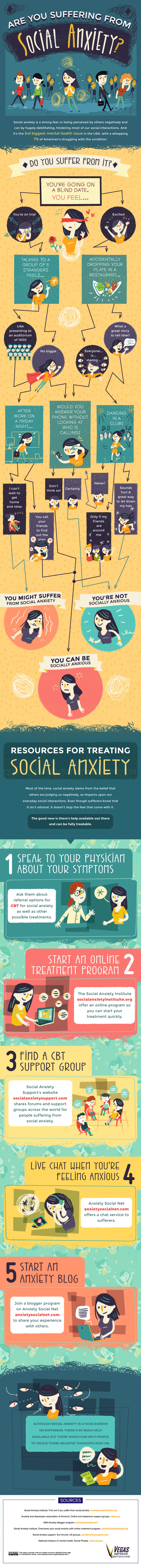 Dealing With Social Anxiety - Infographic